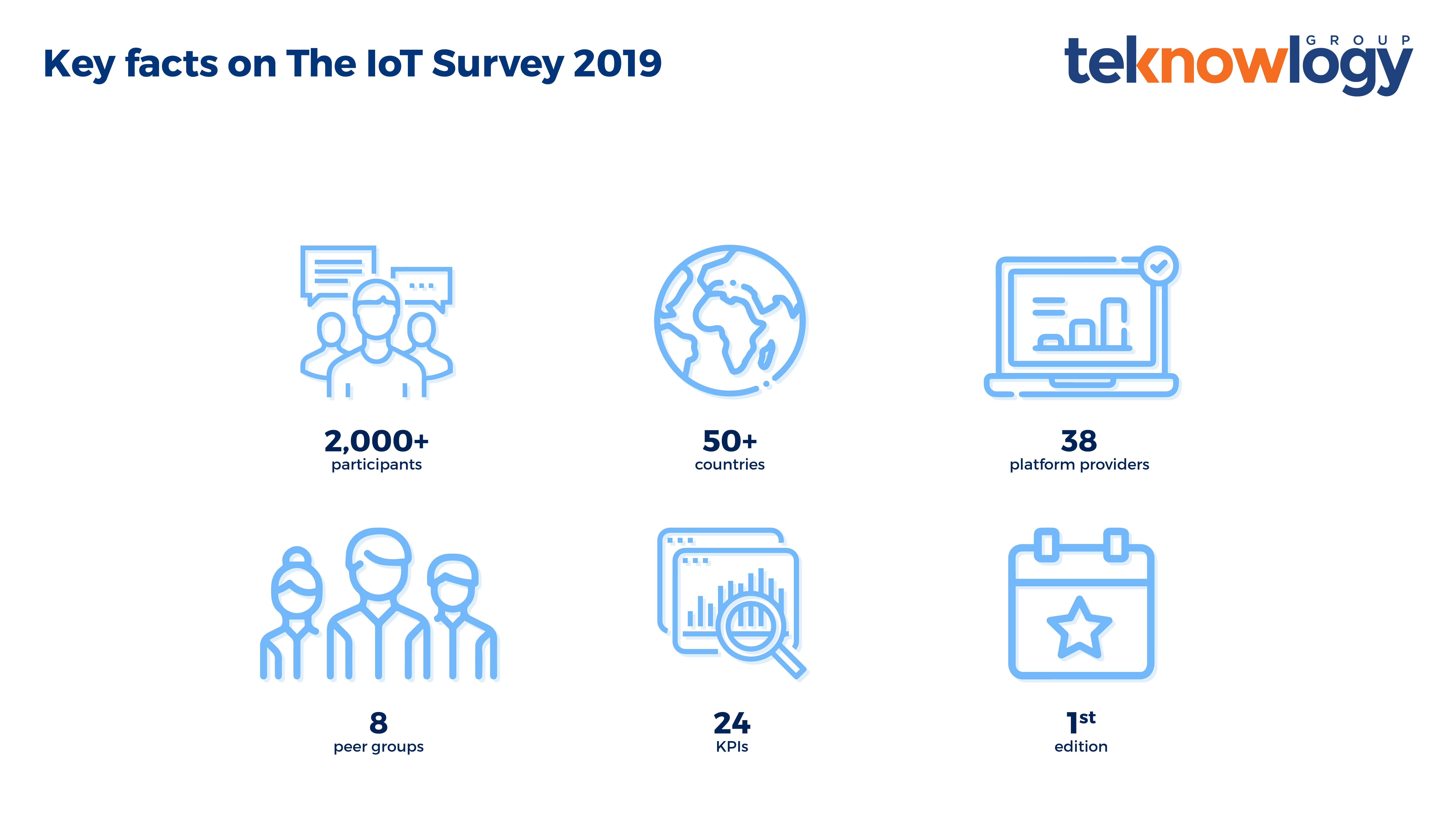 Key facts The IoT Survey 2019