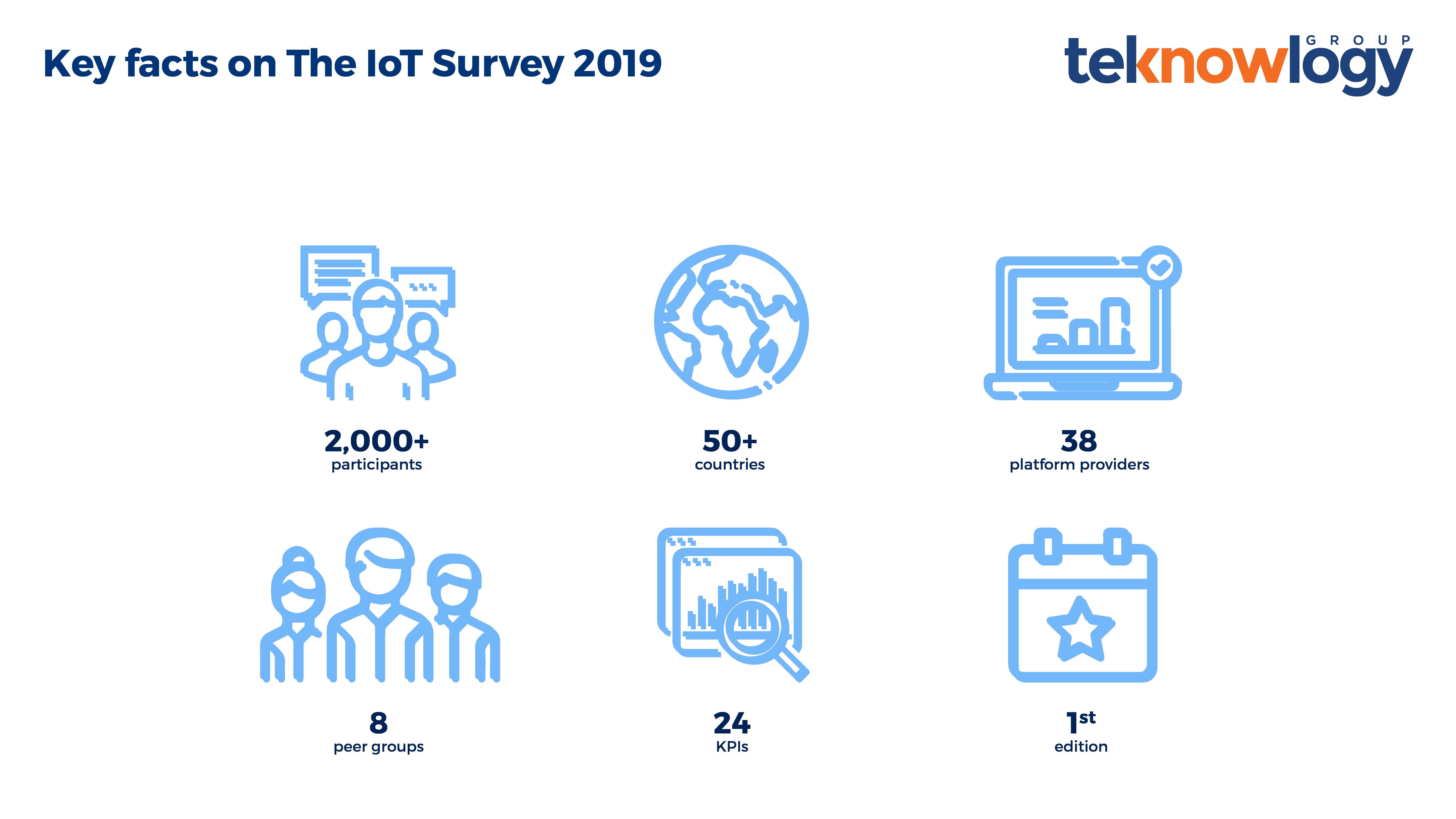 key figures The IoT Survey 2019