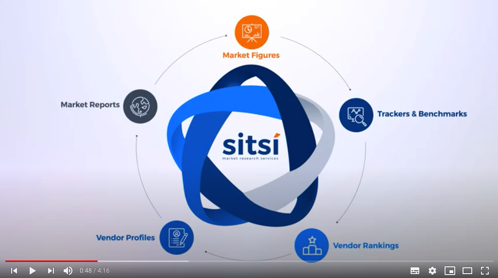 SITSI scope